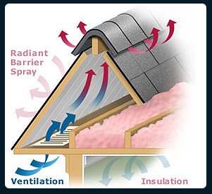 Ventilation Berlin Roofing Energy Solutions Llc